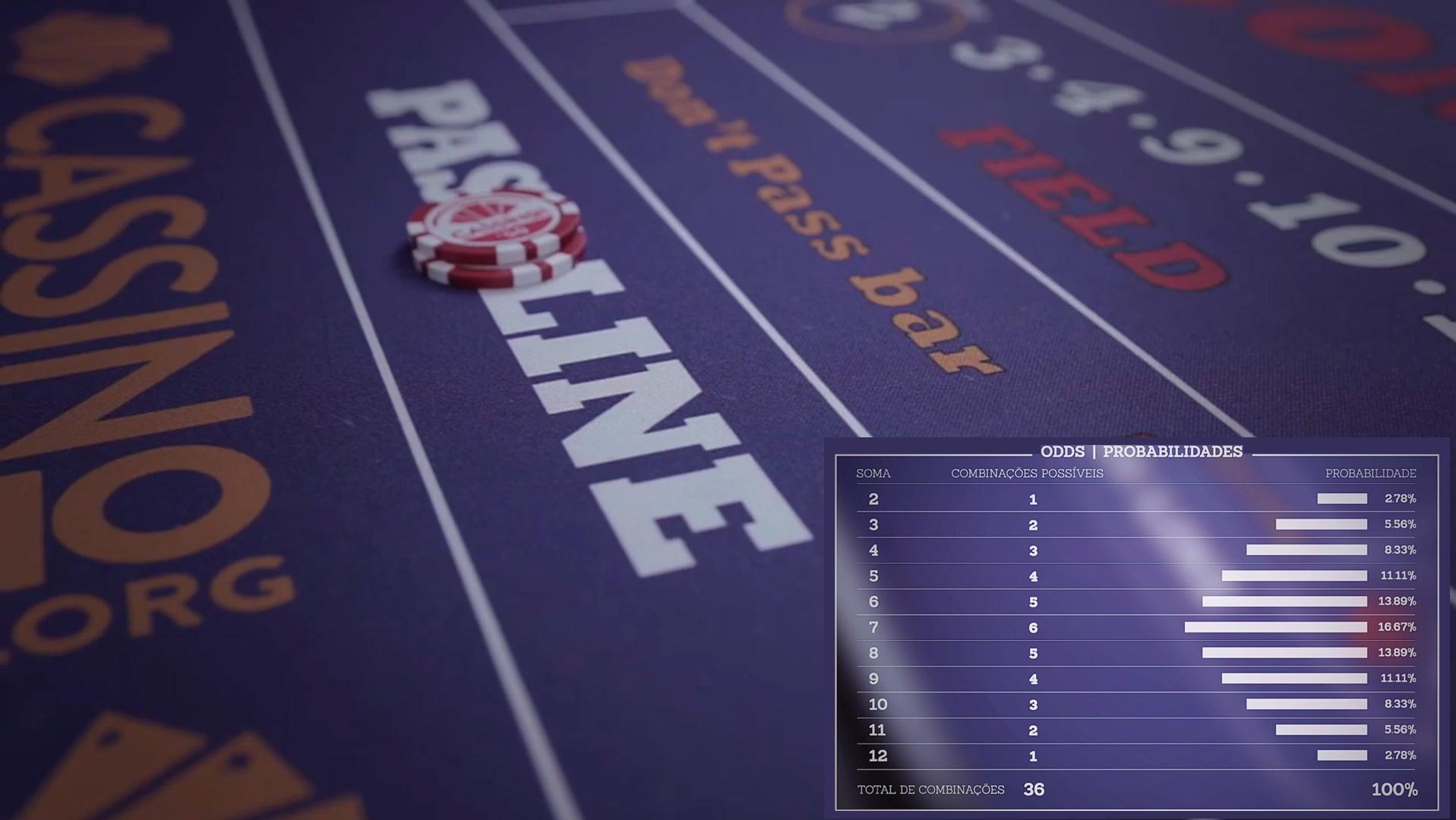 Blackjack tricks online